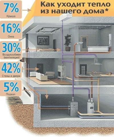 Термопанели-лучший вид утепления Вашего дома!