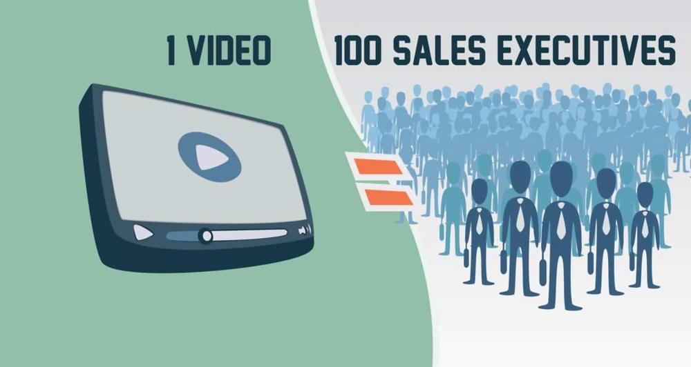Product Explainer Video Maker in Bangalore | Ten Motion Arts | Ten Motion Pictures