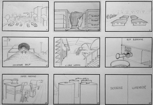 Storyboarding at corporate Film production company in Bangalore - Ten Motion Pictures