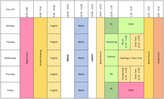 Year 1 2 Timetable 10.2020.PNG