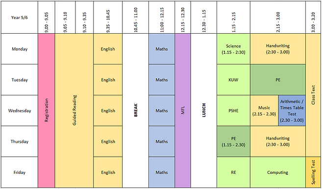 Year 5 6 Timetable 10.2020.PNG