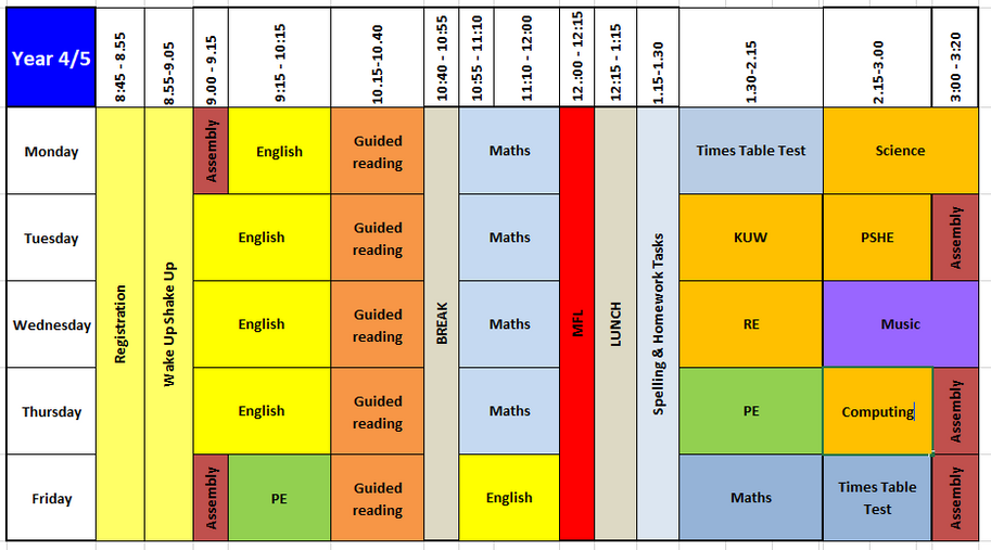 Year 4 5 Timetable Sept 2019.PNG