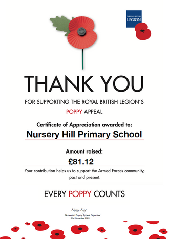 Poppy amount raised.PNG