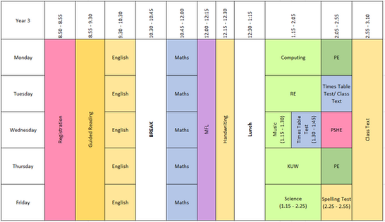 Year 3 Timetable 10.2020.PNG