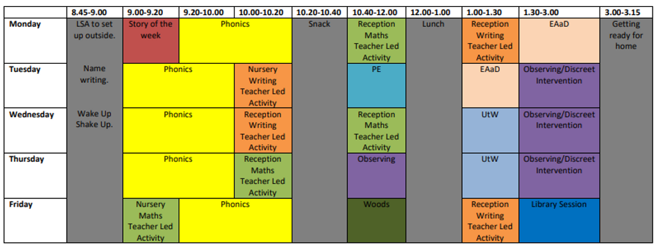 EYFS Timetable 2019.PNG