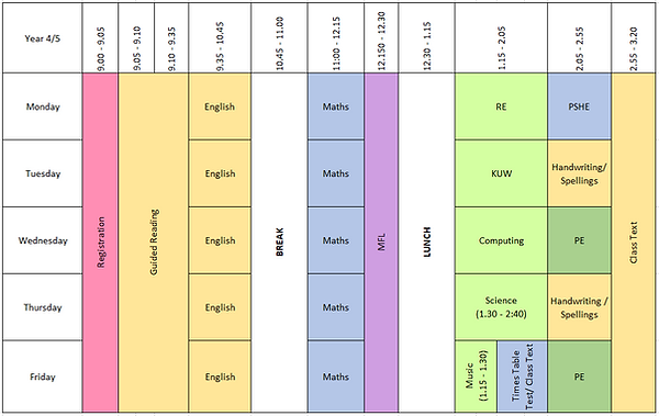 Year 4 5 Timetable 10.2020.PNG