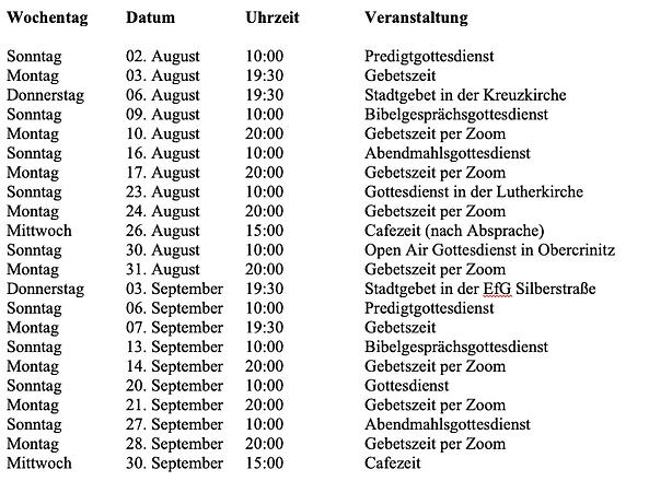 Bildschirmfoto 2020-08-18 um 19.35.50.pn
