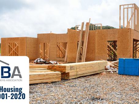 Annual Housing Starts 2001-2020