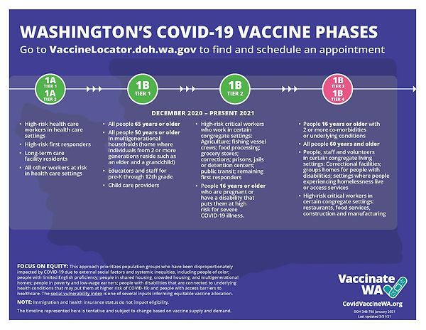 VaccinationPhasesInfographic 3.31.21_Pag