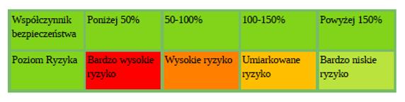 tabela AS3D.png