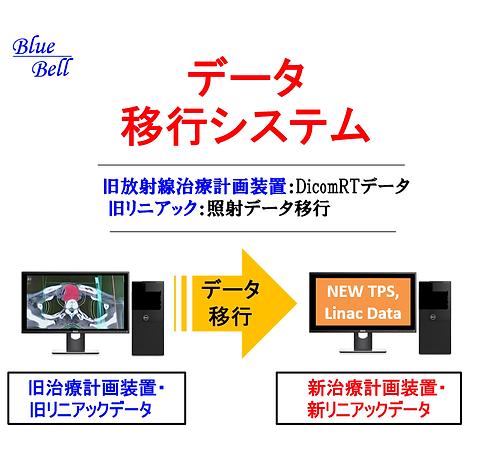 データ移行システム(お見積り)