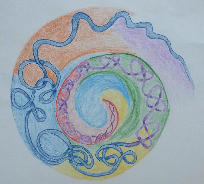 13 Spiralen