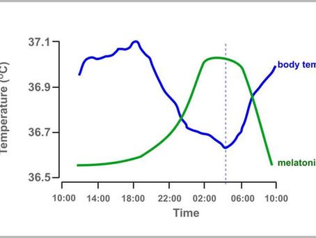 Sleep Sensation via Thermoregulation