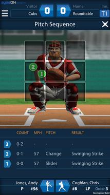 Pitch By Pitch