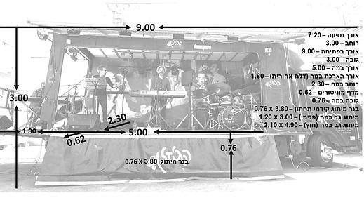 Jazzlan measurments (1).png