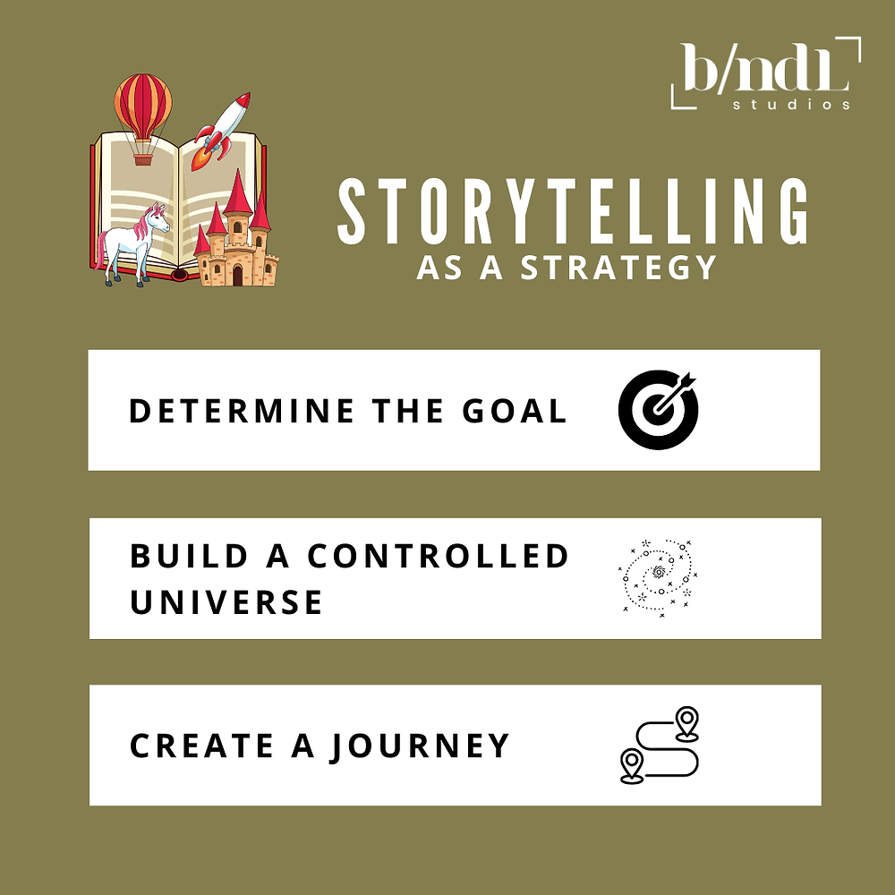 storytelling as a strategy bndlstudios bndl studios storytelling agency jakarta creative digital marketing content strategy