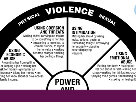 Power and Control: Using the Duluth Wheel in Practice