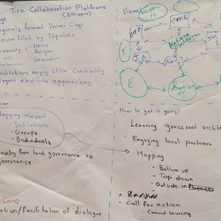 The Collaboration Platforms_edited.jpg