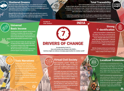 Future for Civil Society - 7 Drivers of Change