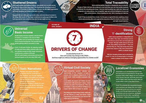 Future Innovation 2020.jpg