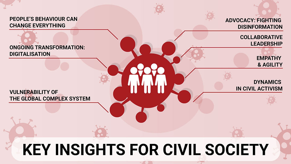 Key insights for civil society