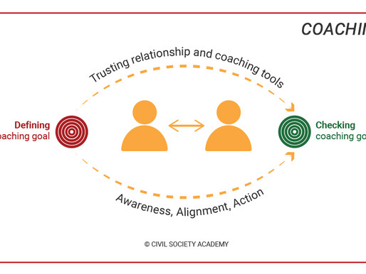 What is coaching and why do we need it