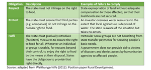 Position paper Rural Development 2012