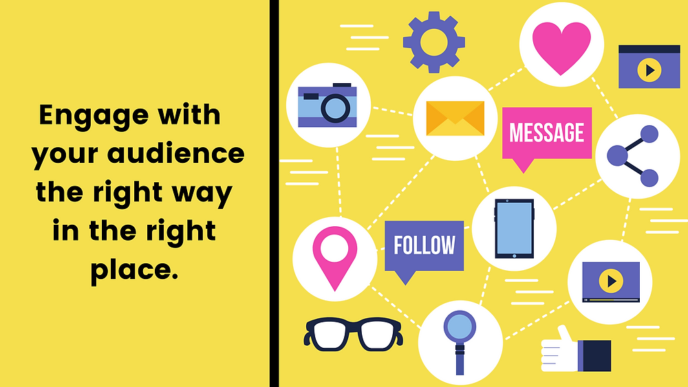 Engage with your audience the right way in the right place.