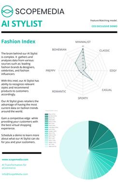 Fashion Index