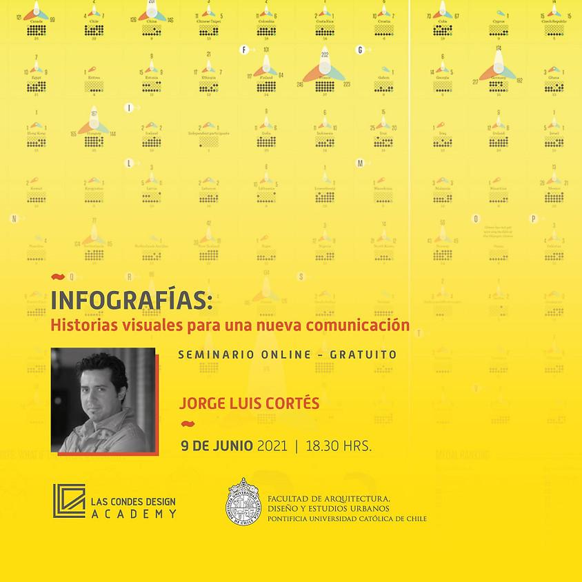 """""""Infografías: Historias visuales para una nueva comunicación"""" por Jorge Luis Cortés"""