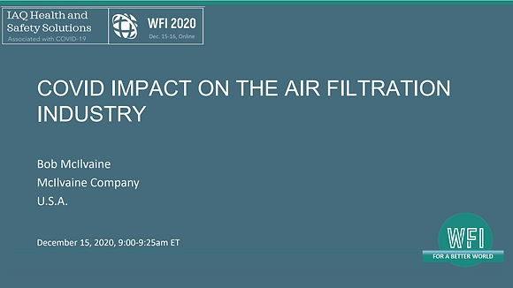 1.3 Impact of COVID 2019 on the Air filtration Industry