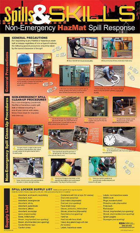 Spill Response Poster (paper)