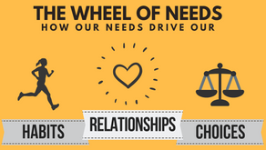 E#58: The Wheel of Needs4: How Our Needs Drive Our Habits, Choices and Relationships