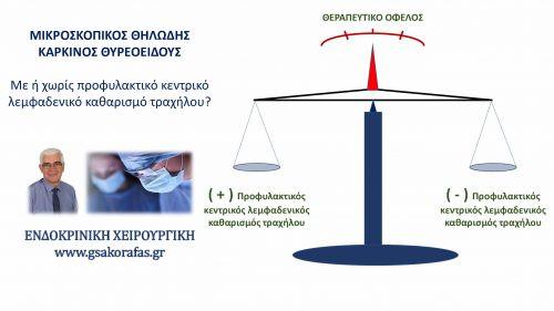 Μικροσκοπικός θηλώδης καρκίνος θυρεοειδούς και προφυλακτικός κεντρικός λεμφαδενικός καθαρισμός τραχήλου