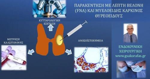 Μυελοειδής καρκίνος θυρεοειδούς και παρακέντηση με λεπτή βελόνη (FNA)