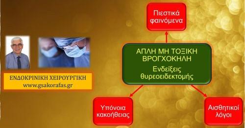 Απλή (μη τοξική) βρογχοκήλη – πότε έχει θέση η χειρουργική επέμβαση ( θυρεοειδεκτομή ) ?
