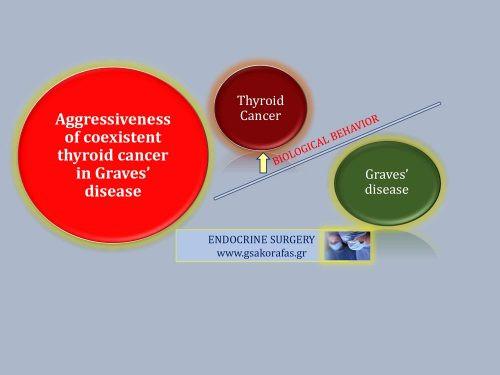 Υπερθυρεοειδισμός και συνυπάρχων καρκίνος θυρεοειδούς - επηρεάζεται η βιολογική συμπεριφορά του?
