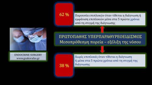 Πρωτοπαθής υπερπαραθυρεοειδισμός: Μεσοπρόθεσμη πορεία και εξέλιξη της νόσου