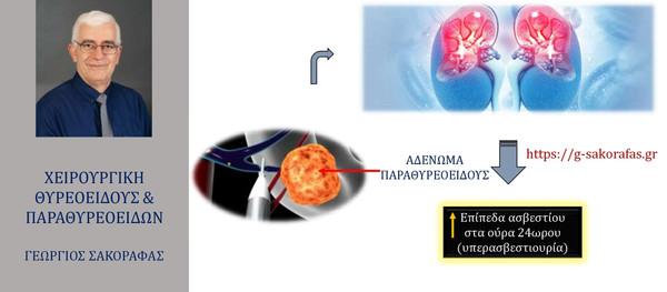 Πρωτοπαθής υπερπαραθυρεοειδισμός και ασβέστιο ούρων 24ωρου