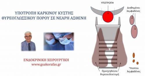 Καρκίνος σε κύστη θυρεογλωσσικού πόρου – υποτροπή σε νεαρή ασθενή