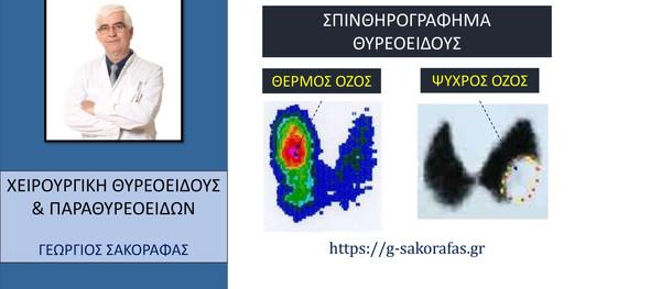 Θερμός όζος - ψυχρός όζος θυρεοειδούς: πώς γίνεται η διάκριση αυτή και τι σημαίνει στην πράξη;