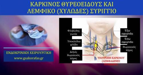 Καρκίνος θυρεοειδούς και λεμφικό (χυλώδες) συρίγγιο