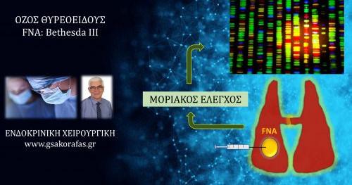 Όζος θυρεοειδούς και μοριακές εξετάσεις – ποιός ο ρόλος τους στην πράξη;