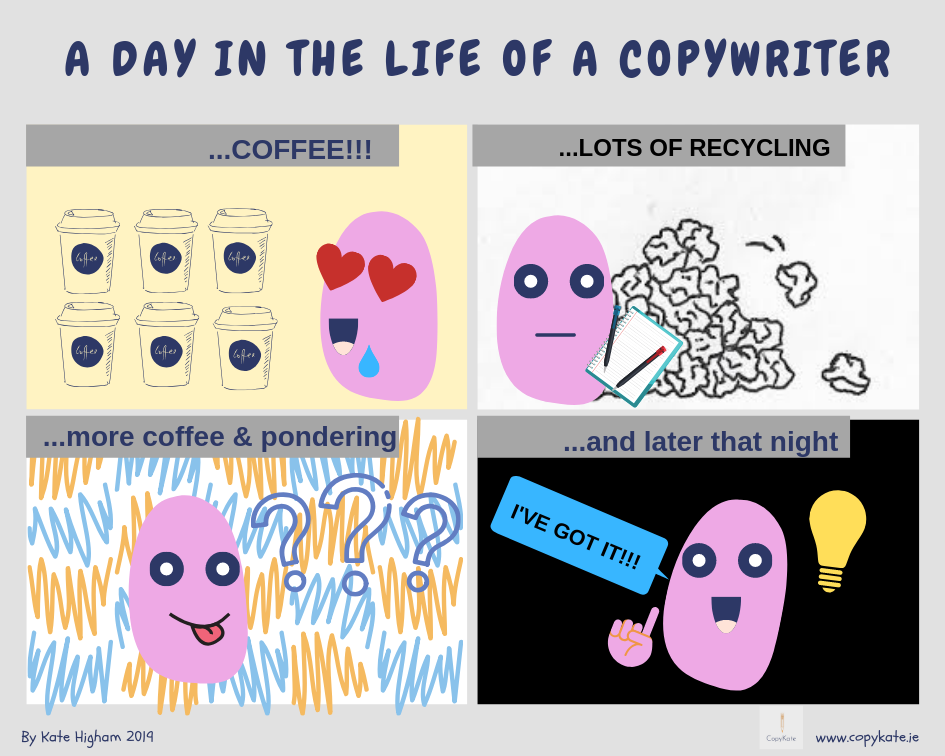 A day in the life of a Copywriter comic strip