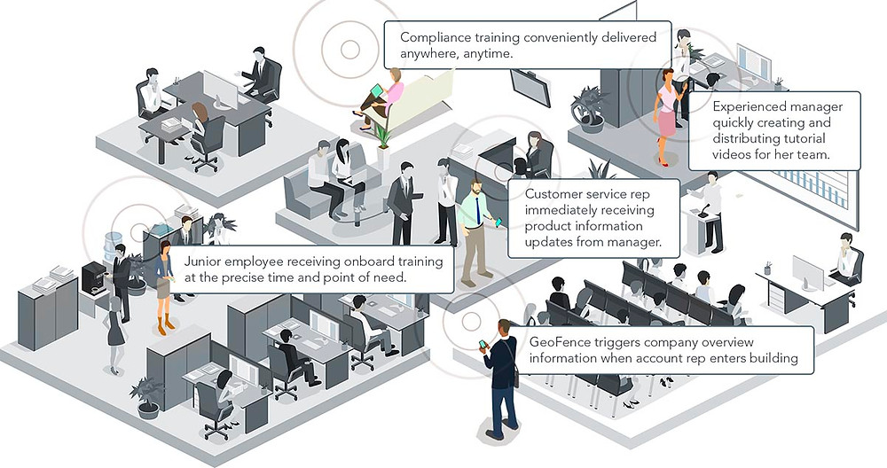 An illustration showing Microlearning examples in an office environment.