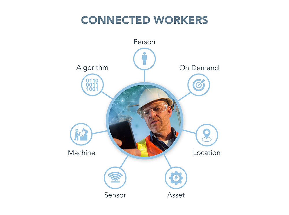 An illustration showing how a field worker is connected via his mobile device and the PinPoint app.