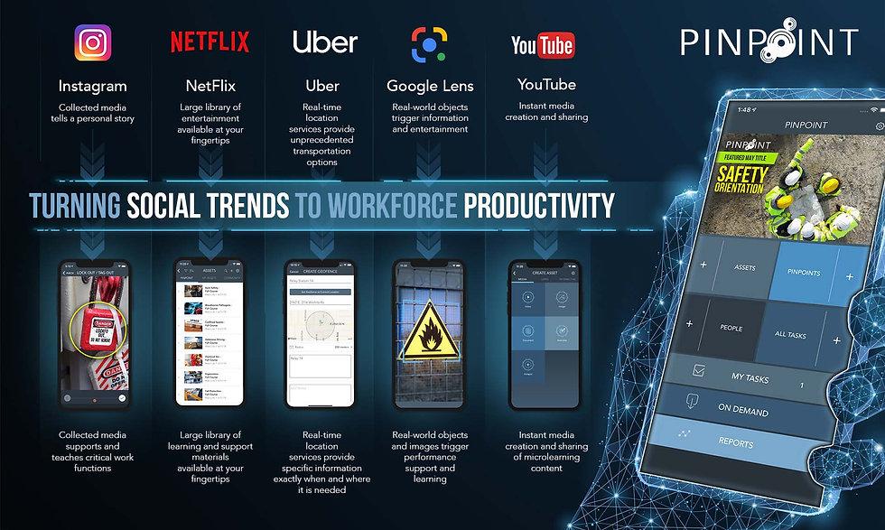 Social Trends.jpg