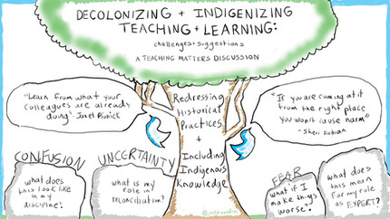 Reconciliation Through Indigenization