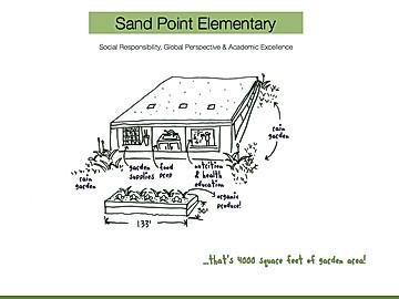 Sustainable Seattle