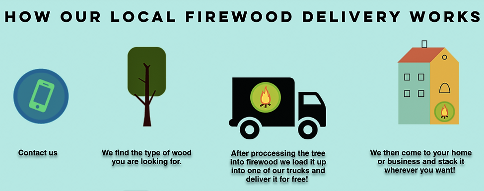 How our local firewood delivery works